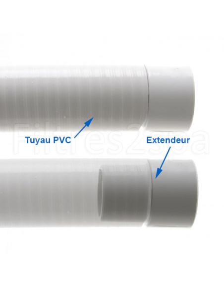3 Extendeur de tuyau 1 pouce pour spa